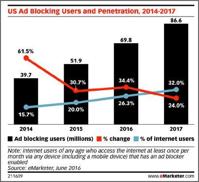 ad-blocking-b
